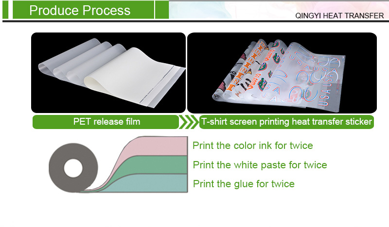 Screen Heat Transfer Printing